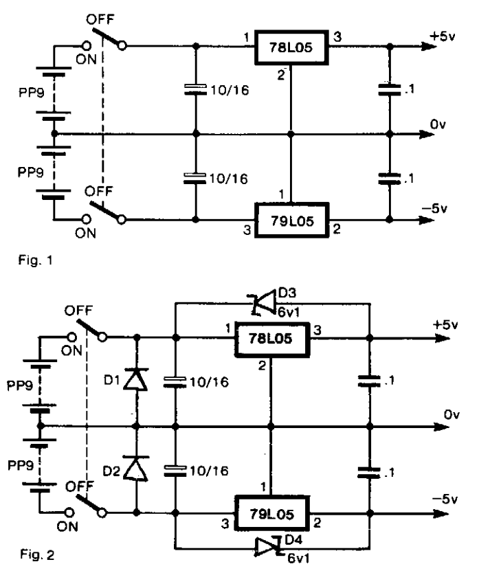 bipolar power supply for battery instruments circuits