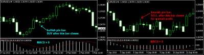 Cyrox trading system