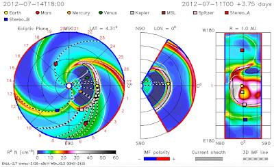 LLAMARADA SOLAR CLASE X1.4 IMPACTARA LA TIERRA EL 14 DE JULIO 2012