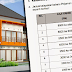 KadarTerkini Kelayakan Baru Pinjaman Perumahan Mulai 1 Januari 2015