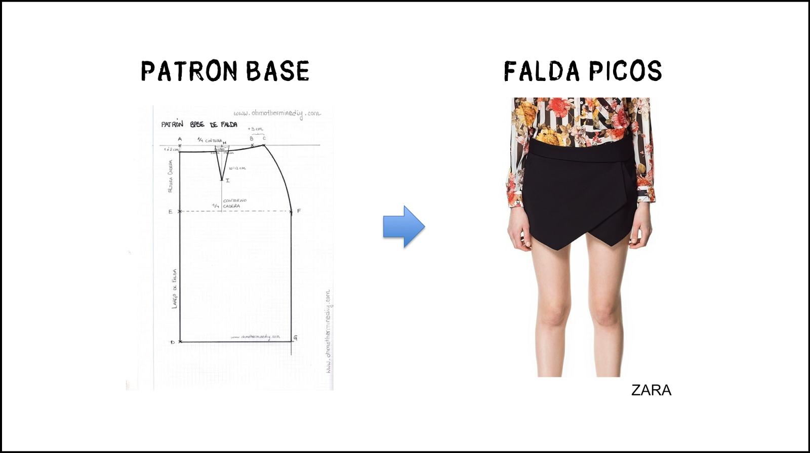 Aprender a coser faldas parte 2: Modificar el patrón para hacer ...