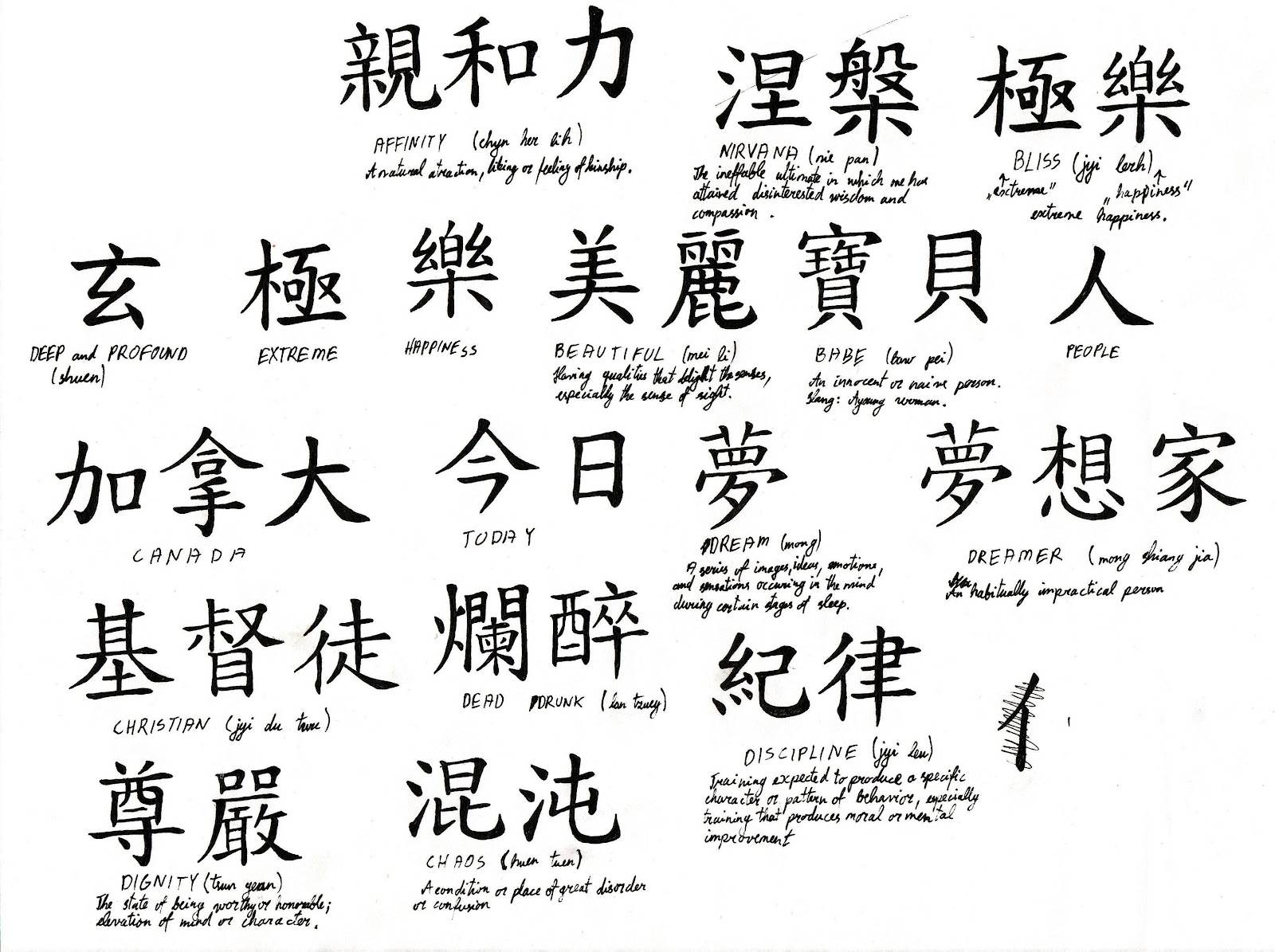 They saw the whole of the inter chinese kanji tattoos symbols chinese kanji tattoos symbols biocorpaavc Images