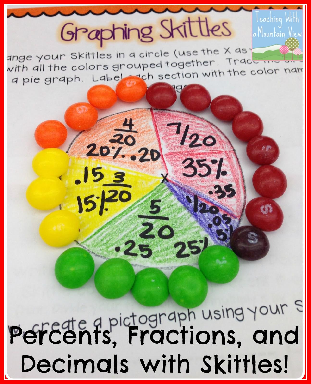 Skittle fractions template new calendar template site