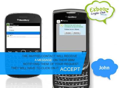 Ekboo Crypto Chat for BlackBerry Messenger