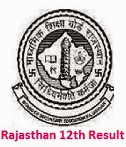 Check Rajasthan Board 12th Exam Result 2014 @ rajeduboard.nic.in