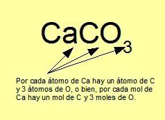 Vengo de la edad del pl stico qu es el carbonato de calcio for Marmol formula quimica