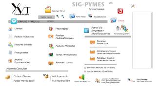 Pantalla general de cotrol del Software TPV Sig Pyme