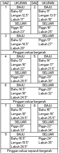 Saiz Baju Melayu Kanak2