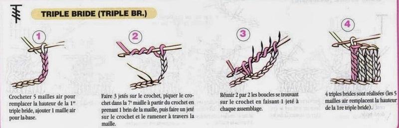 Diagrama ponto alto triplo em crochê - triple bride - Fr