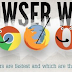 Top Most Fastest and Popular Web Browsers for Windows, Mac, Mobile OS, Laptops & Desktop PC's