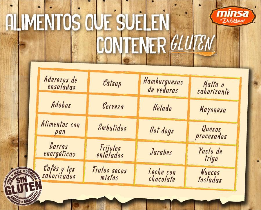 Comunidad sin gluten julio 2015 - Lista alimentos con gluten ...