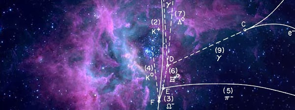 Equations in Space