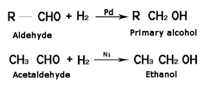 Alcohol from aldehyde