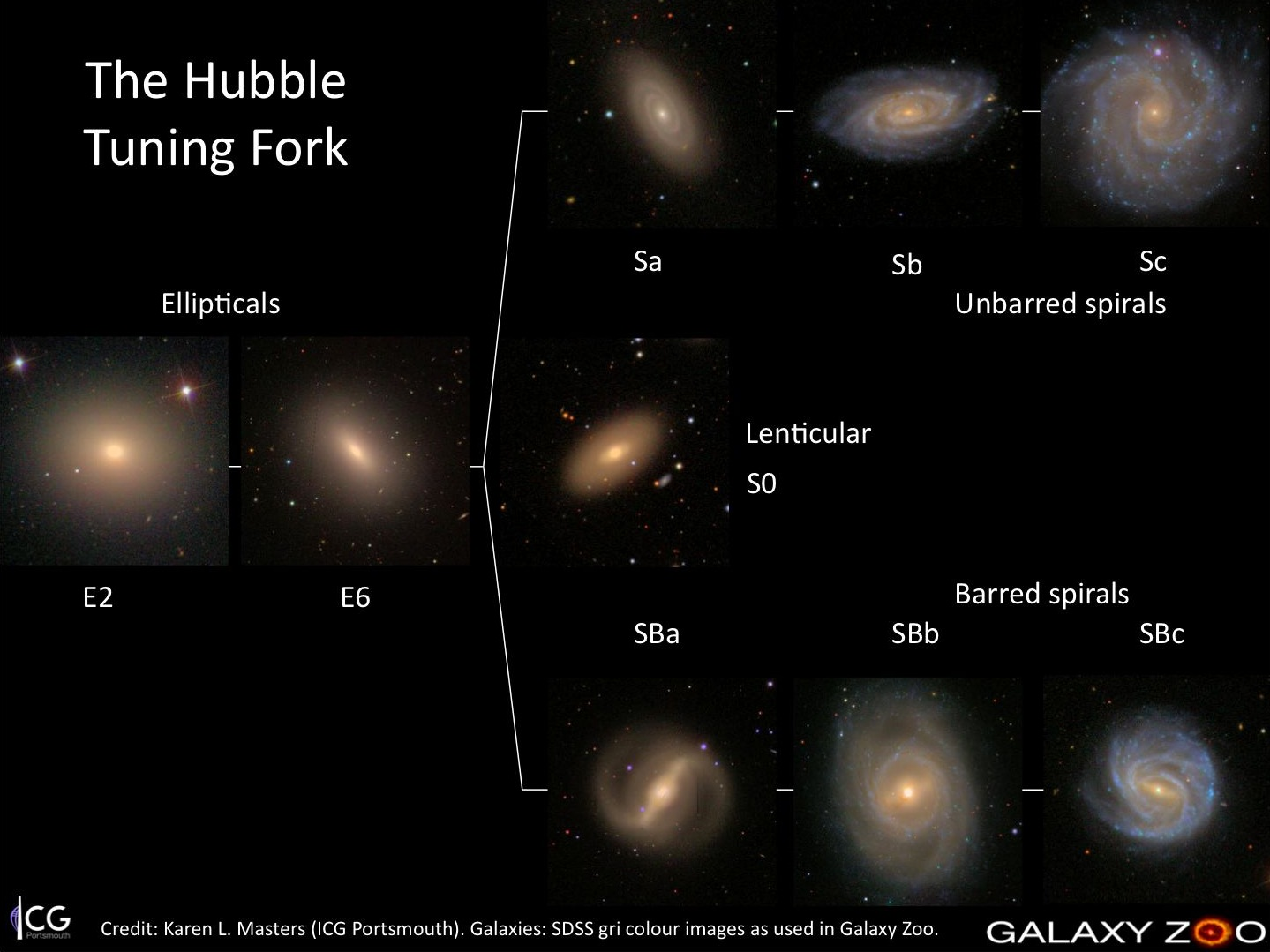 Stellar Planet  Look Around You  What Do We Really Know