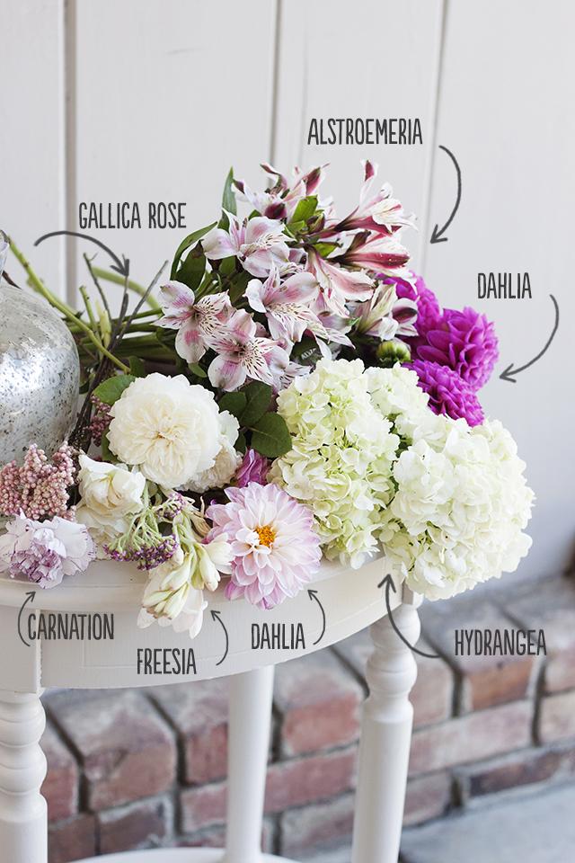 Blooms for the Home Summer DIY Flower Arrangement Michaela
