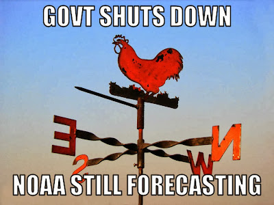 NOAA, weather, satellites, weather forecast, National Weather Service, government shutdown