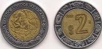 Meksika Peso günlük kur bilgileri
