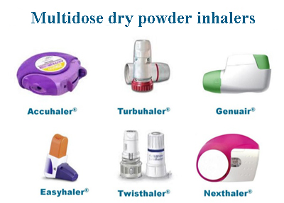 Multidose dry powder inhalers