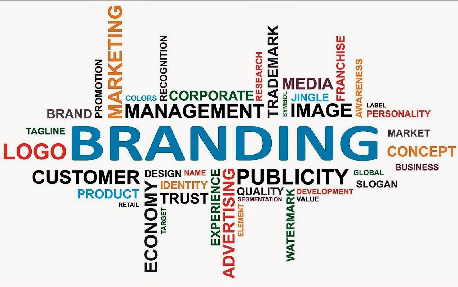 Marketing Digital - Branding