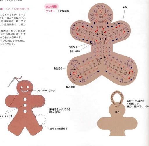 1000 images about crochet christmas ornaments adornos de - Adornos navidenos ganchillo patrones ...