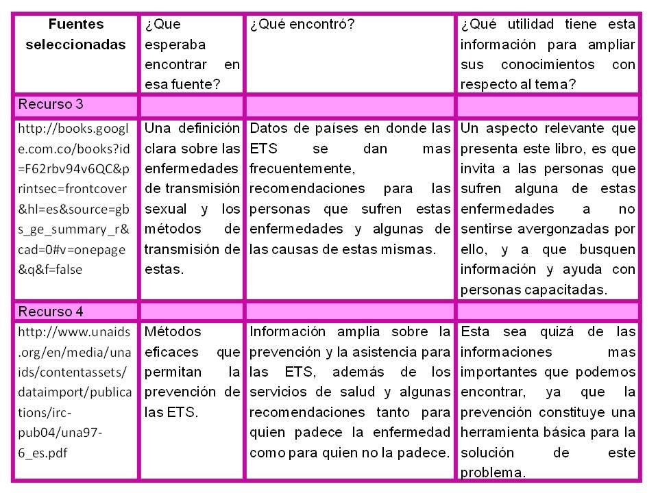 Enfermedades de transmision sexualidad pdf photos 316