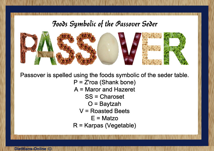 Wellness News At Weighing Success Foods Symbolic Of The Passover Seder