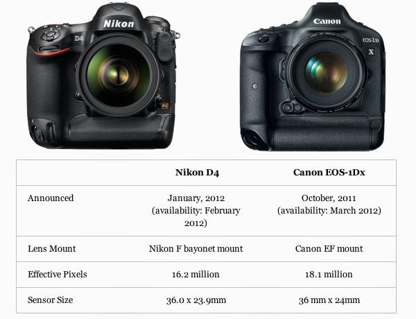 canon eos1 d x vs nikon d4 canon eos1 d x canon full frame