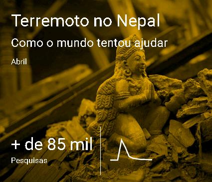 O terremoto de Nepal foi a primeira grande tragédia de 2015