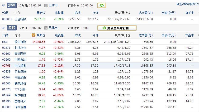 中国株コバンザメ投資ウォッチ銘柄watch20131202