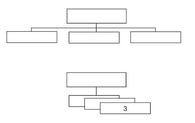 Como elaborar un organigrama