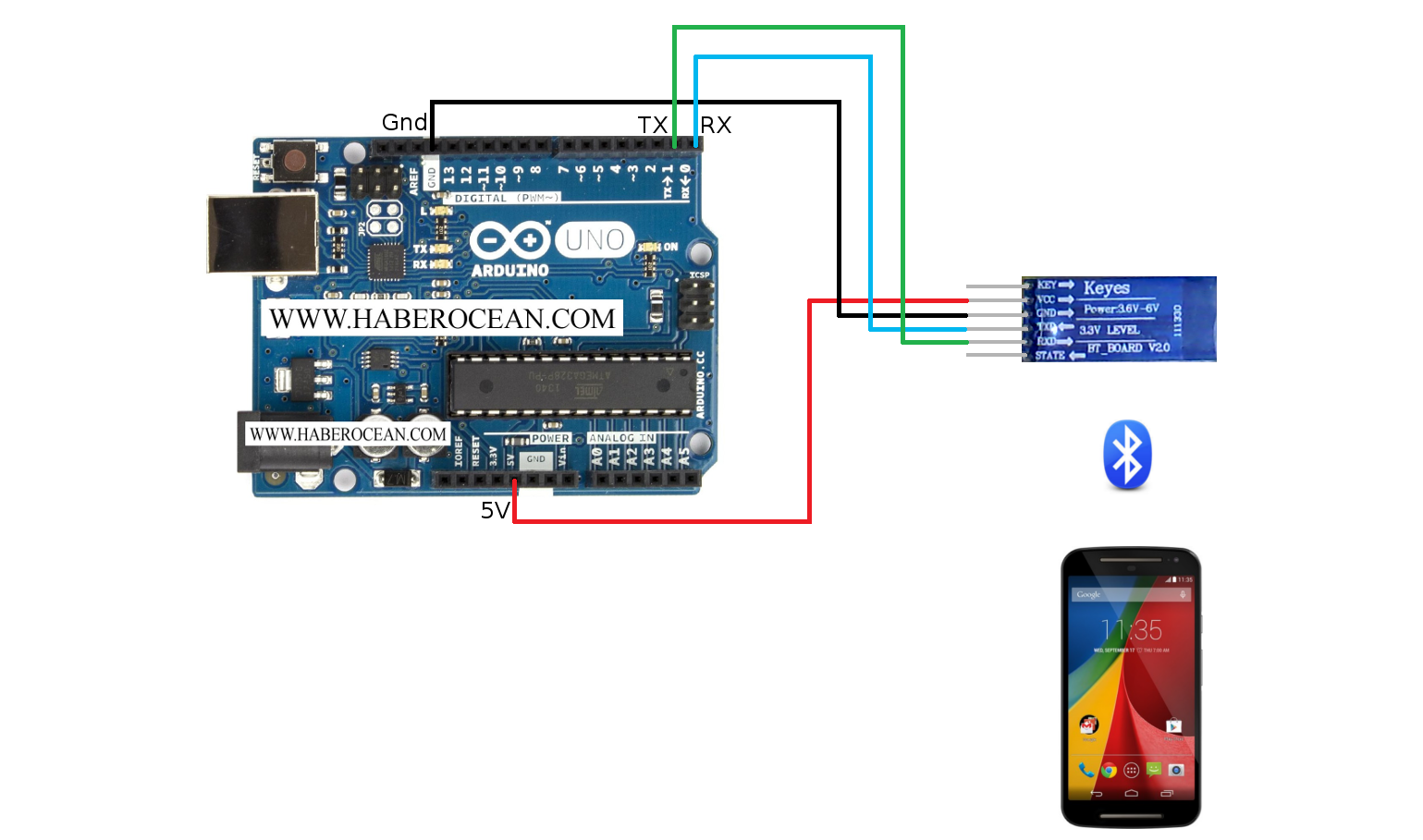 ments additionally Watch as well Home Appliances Controlling Using Mobile Phone as well Arduino Btle Gatt Bracelet And Windows Iot Core besides Index. on bluetooth circuit diagram
