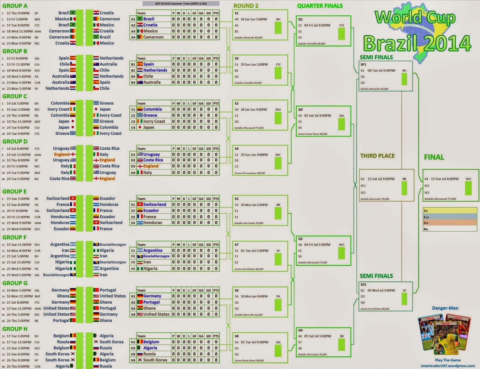 Jadwal Piala Dunia 2014 Brazil Lengkap