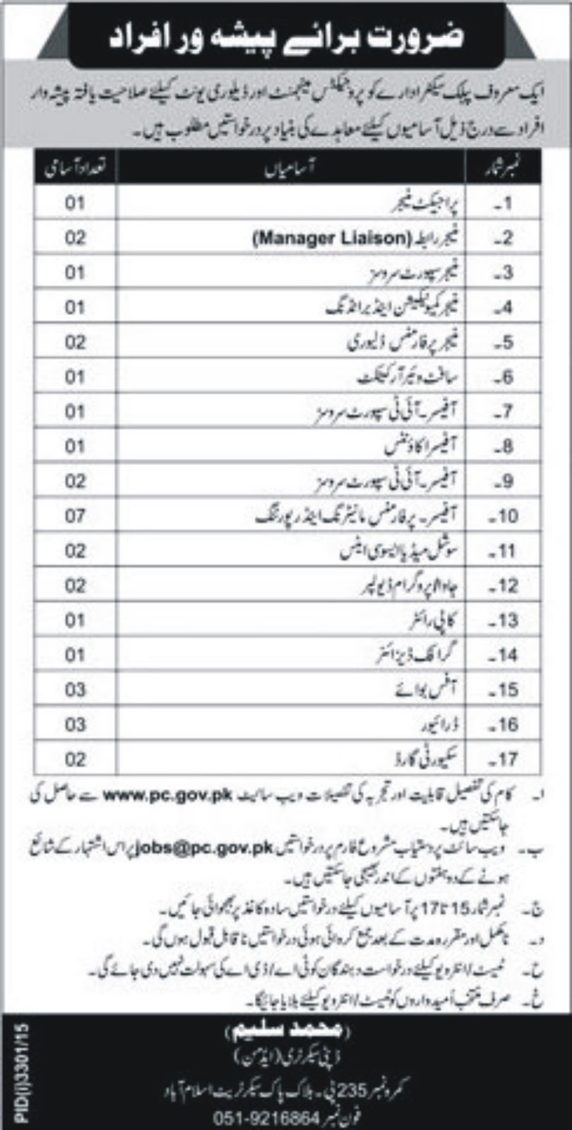 Jobs in Planning Commission of Pakistan for different Posts