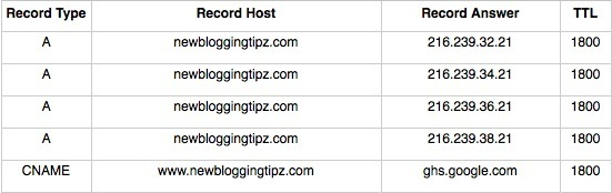 newbloggingtipz-dns-settings