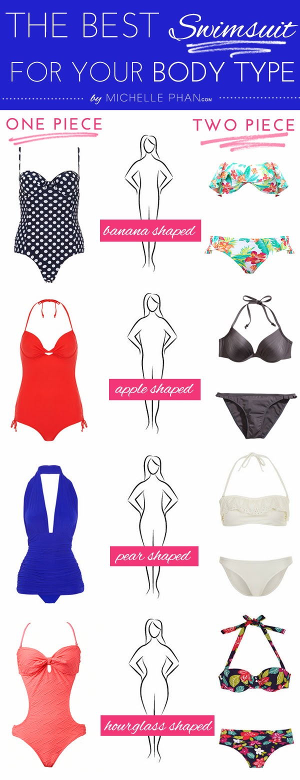 Montogomery: The best swimsuit according to your body type