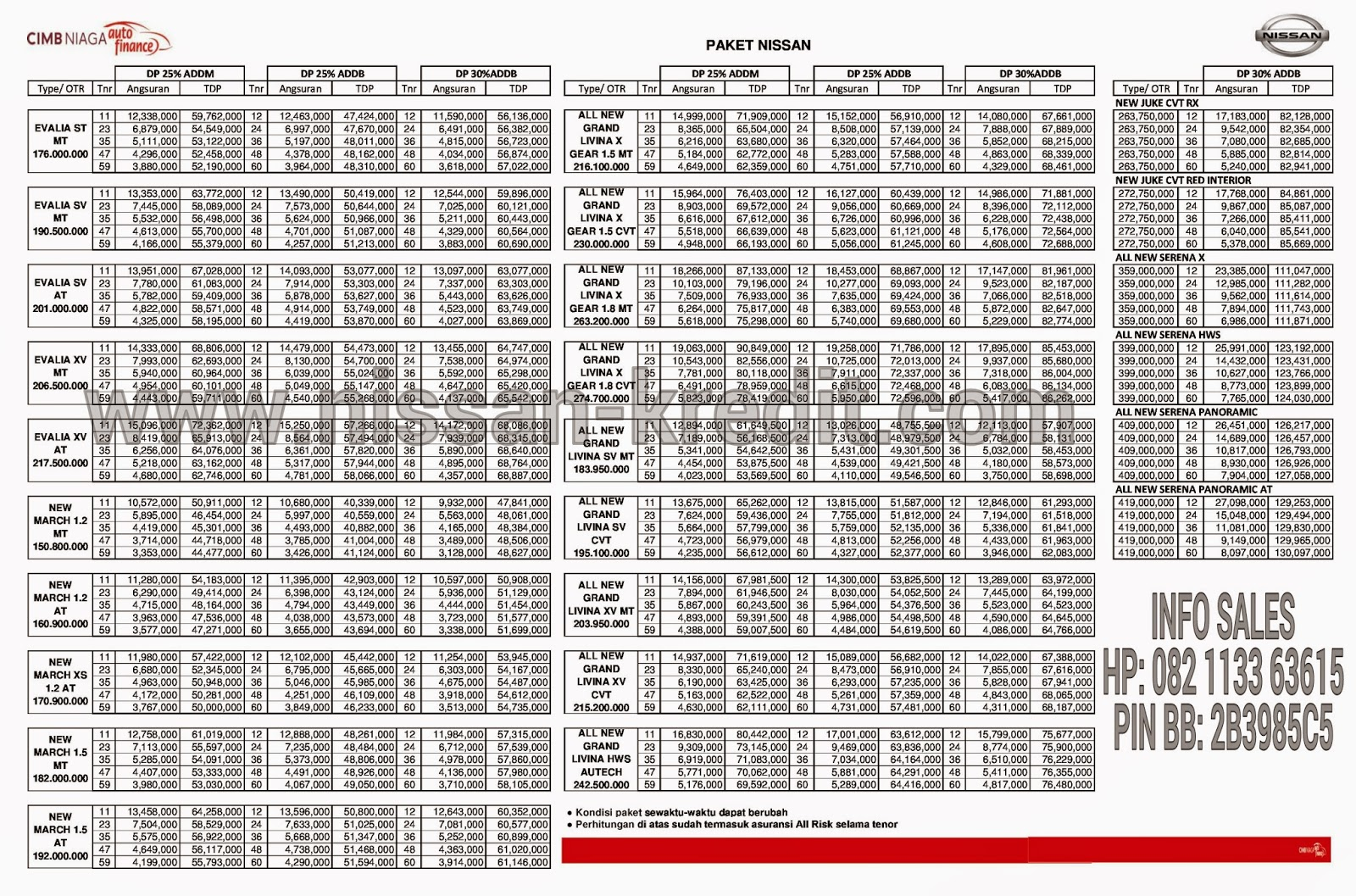 Promo Kredit Nissan 2014 DP Cicilan Murah