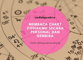 Zodiak Gembira