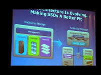 SSD, Flash, iPad, PC, Tablet, and Servers Architecture