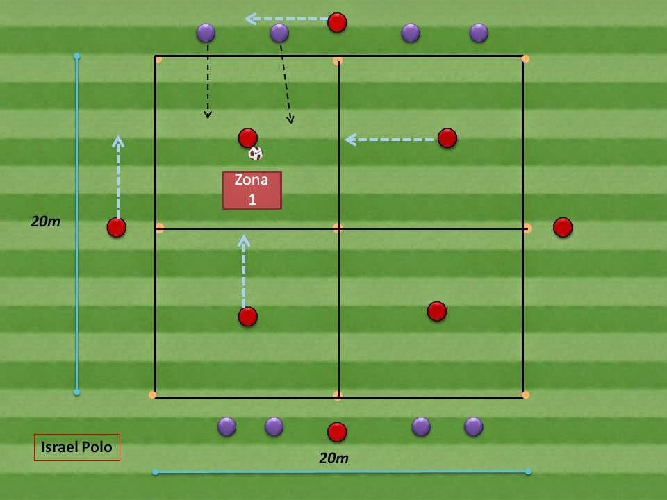 el corner de israel polo: rondos (5 vs 2) con cambios de posicion