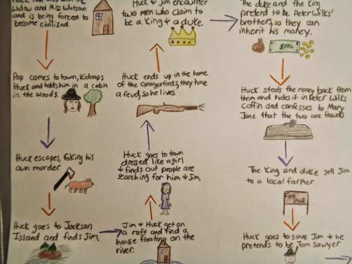 narrative structure in huckleberry finn Book review finn by jon clinch new  huckleberry finn is the sacred  finn is a haunting and extraordinarily complex novel with a nonlinear narrative structure.