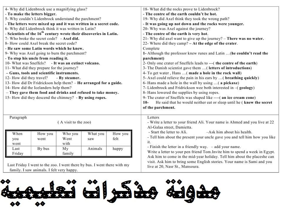 راجع منهج اللغة الانجليزية فى 3 ورقات فقط للصف الثالث الاعدادى
