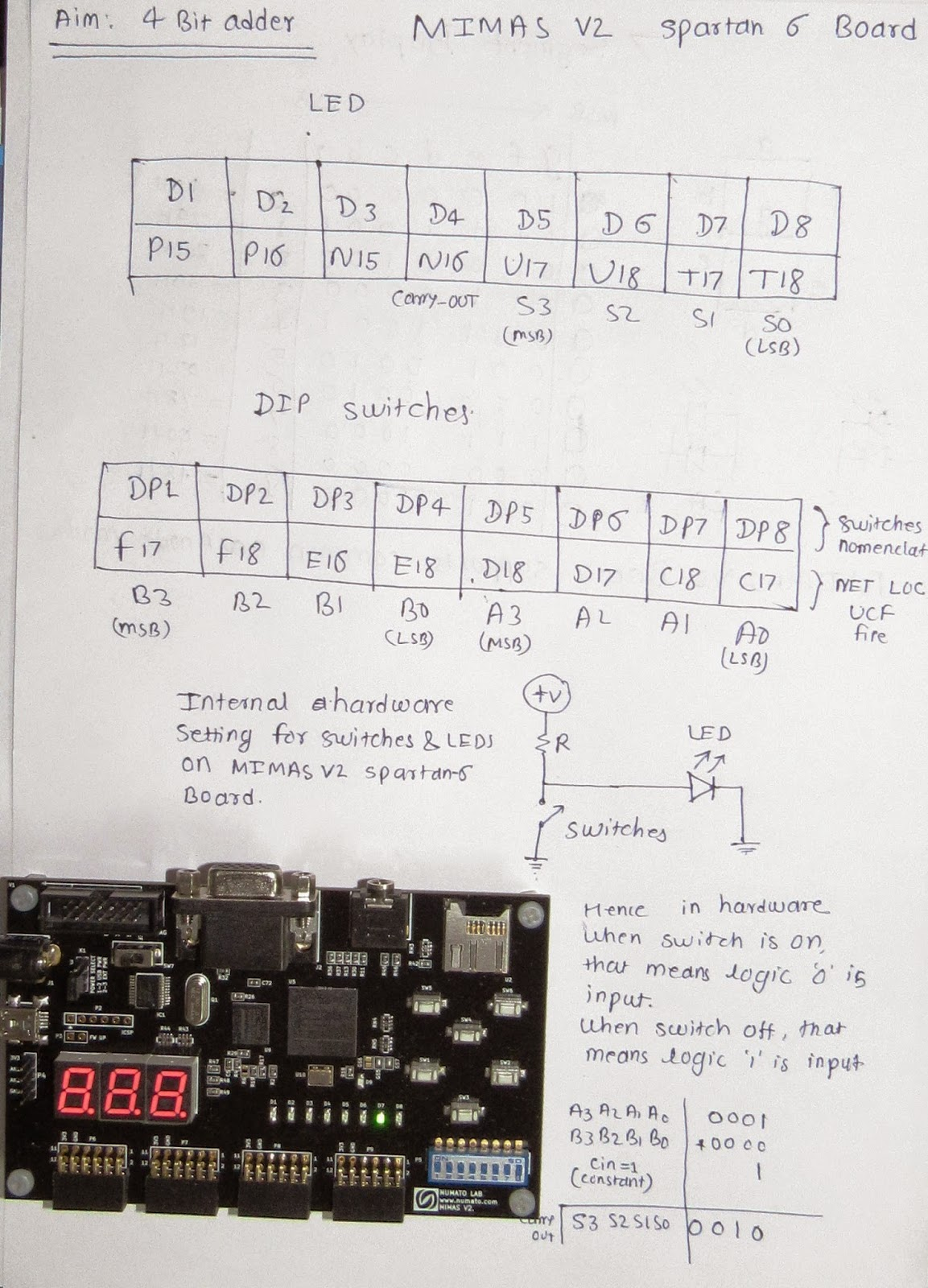 Vhdl Coding Mimas V2 Spartan 6 Fpga Board 4 Bit Adder Circuit Logic Diagram Click Here For Project Files