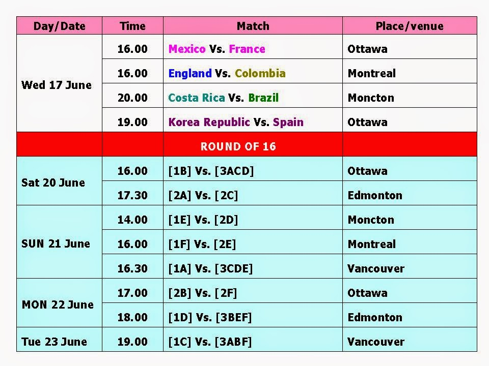 Fifa Football Women's World Cup 2015 Schedule and Time Table