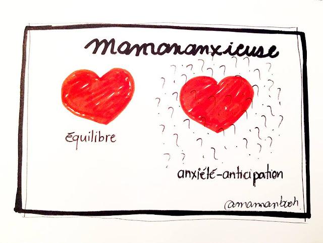 Anxiété: comment trouver l'équilibre entre la vigilance et l'hypervigilance: Julie Philippon