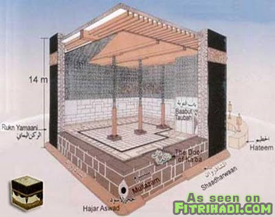 fakta binaan seni bina ruang dalam kaabah mekah