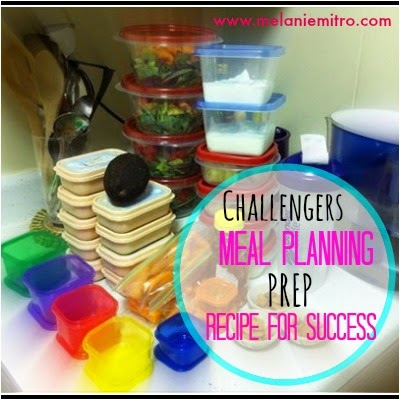 21 Day Fix Meal Plan and Prep