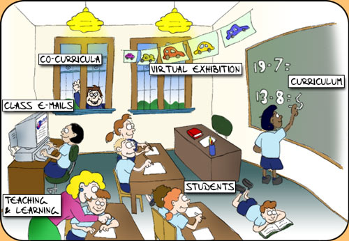 Kids Managing Their Own Behavior In The Classroom Ideas