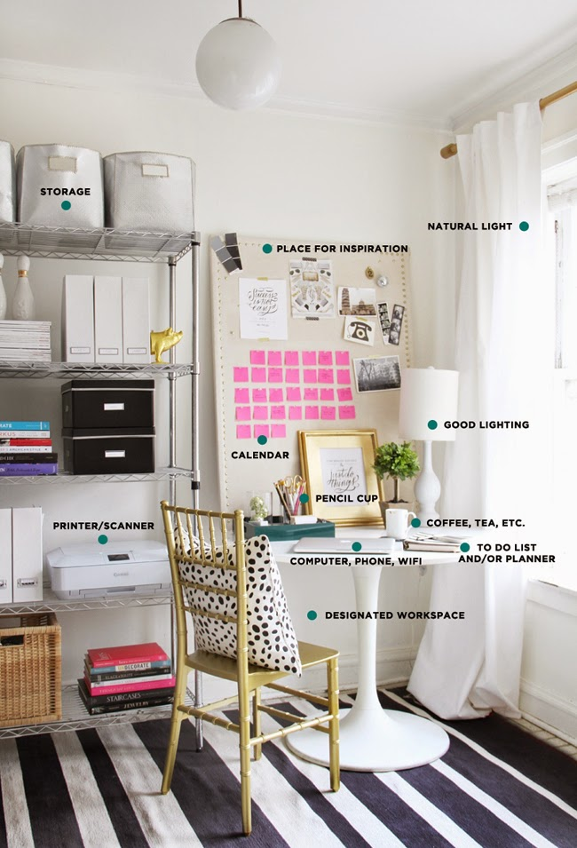 the everygirl essentials for a home office