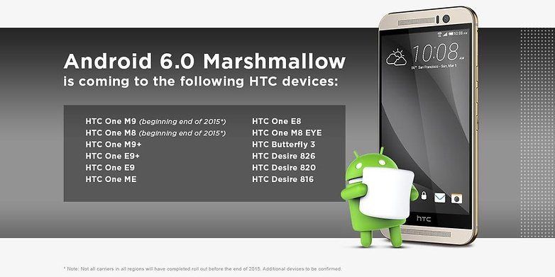 الأجهزة والهواتف التي ستحصل علي تحديث نظام أندرويد مارشميلو 6.0 Marshmallow الجديد ومتي