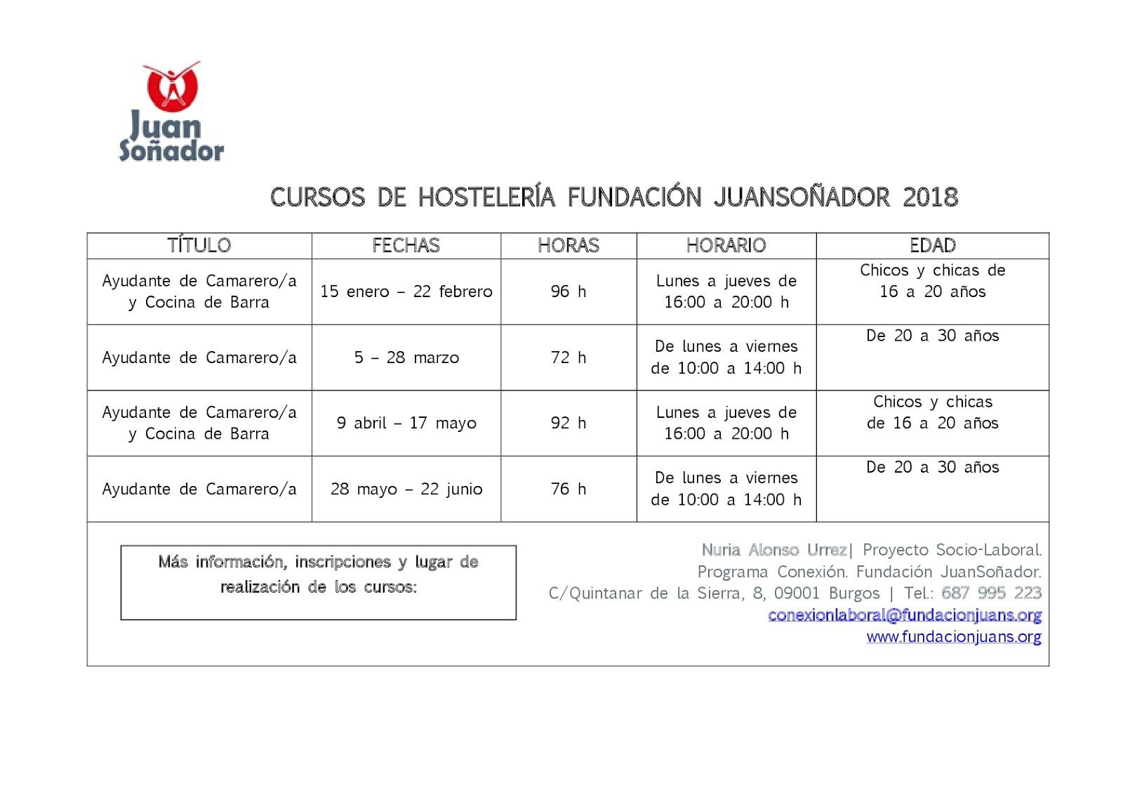 Cursos de Hostelería JuanSoñador 2018
